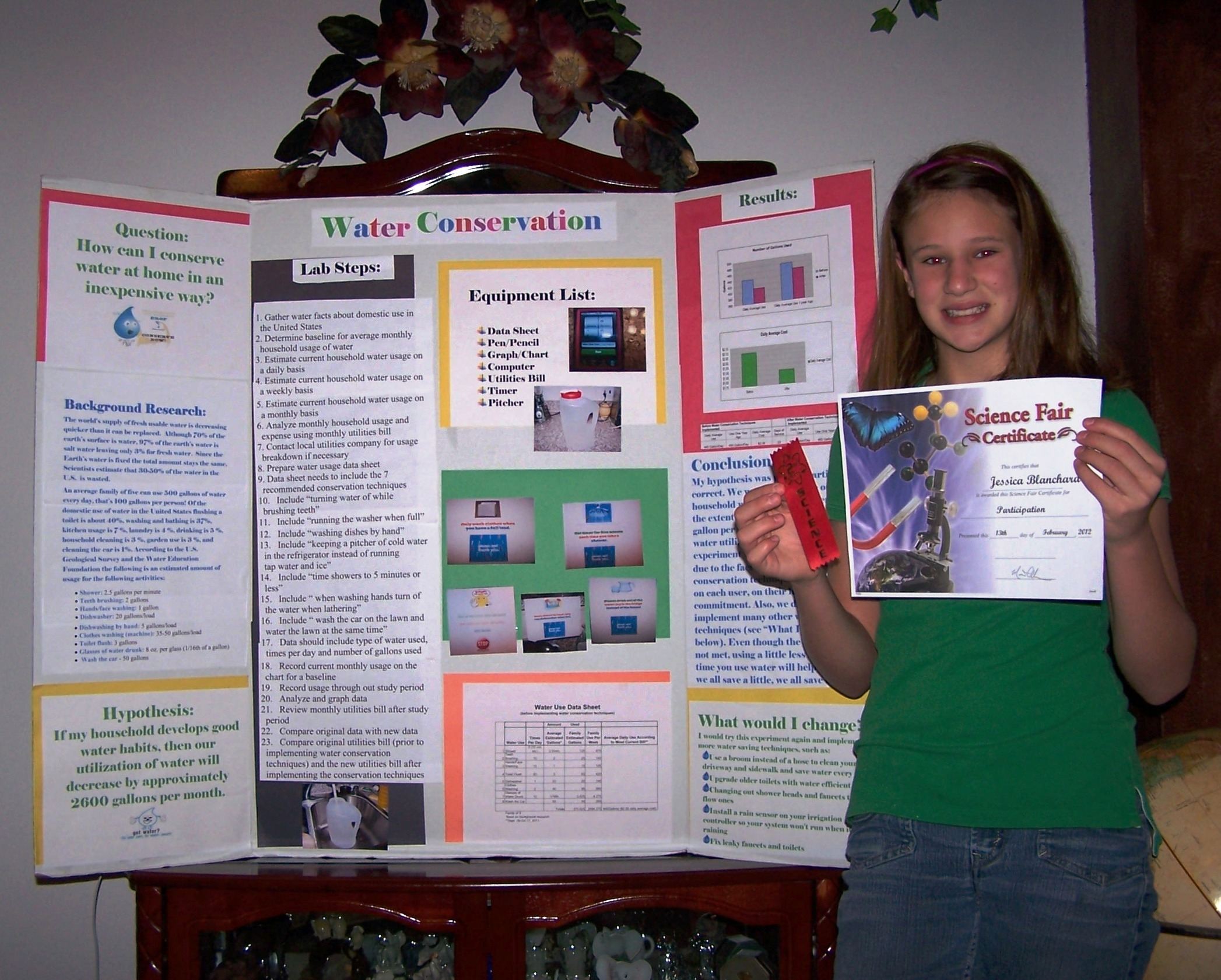 Winning Science Fair Projects For 7th Grade Jessica's award-winning ...