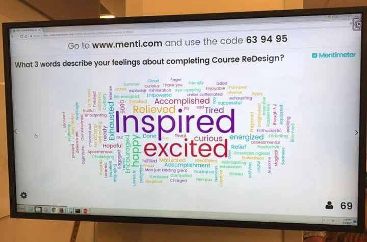 Faculty's final day Mentimeter, the most popular word was: Inspired.