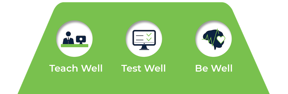 Teach Well, Test Well, Be Well